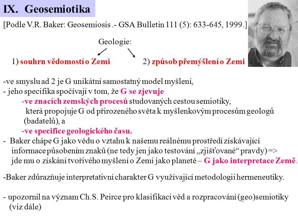 IX. Geosemiotika [Podle V.R. Baker: Geosemiosis .- GSA Bulletin 111 (5): 633-645, 1999.] Geologie: